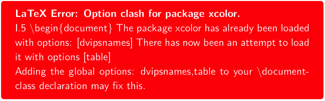 A typical LaTeX package option-clash error message.